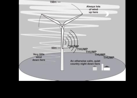 turbinefig2